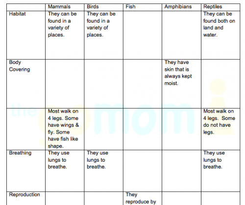 The Go Moms Blog – Vertebrate Worksheet