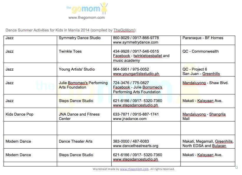 Dance Summer Activities for Kids in Manila for 2014
